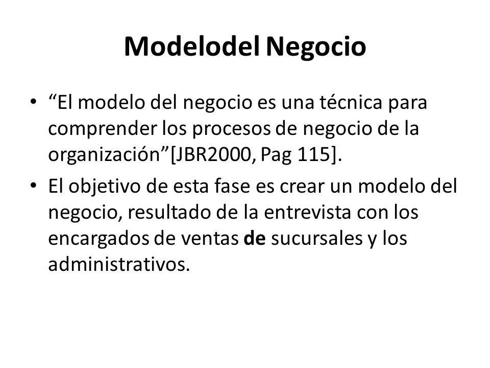 Modelodel Negocio El modelo del negocio es una técnica para comprender los procesos de negocio de la organización [JBR2000, Pag 115].